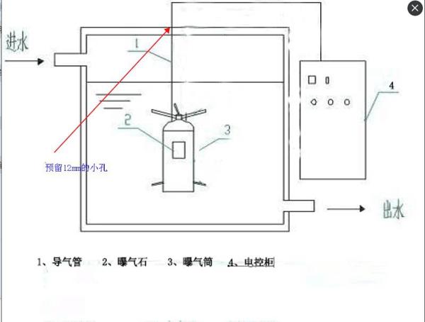 自洁器内置安装图